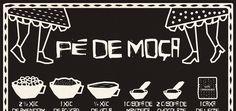 Infográfico receita de Pé de Moça, um doce muito fácil de preparar. Se gosta de pé de moleque, vai gostar mais ainda deste. Muito bom para as festas juninas