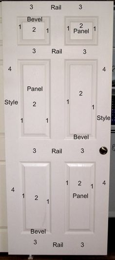 How to paint a door. I'm definitely going to need to use this soon!