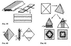 Техника узелкового батика («бандан»), часть 3. Как расписывать ткань своими руками.