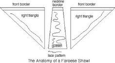 Fibers, Beads and Folds: Faroese Shawl Worksheet #1