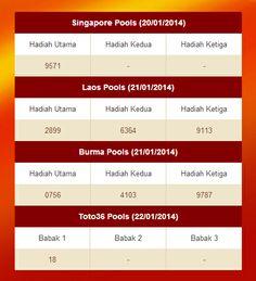 Data Togel Singapura, Data Togel Hongkong, Data Togel sydney Togel Sgp King 4d Onlinehtml