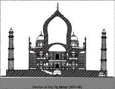 Section of the Taj Mahal