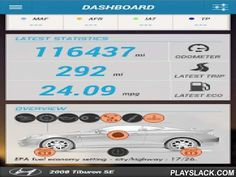 CarPros - Car Management  Android App - playslack.com ,  Log everything about your cars so that you won't forget what you did and you know what to do next!1. LoggerMany people neglect the importance of maintaining oils, chemicals, and many parts that need to be replaced to prolong the car's life span. This app helps car owners, especially newbies to cars, manage their cars, track mileage, track what services need to be done, and so much more. The users can visualize their car parts'…