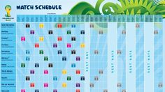 The Match Schedule for the 20th edition of the FIFA World Cup™ was announced in Zurich on 20 October 2011.