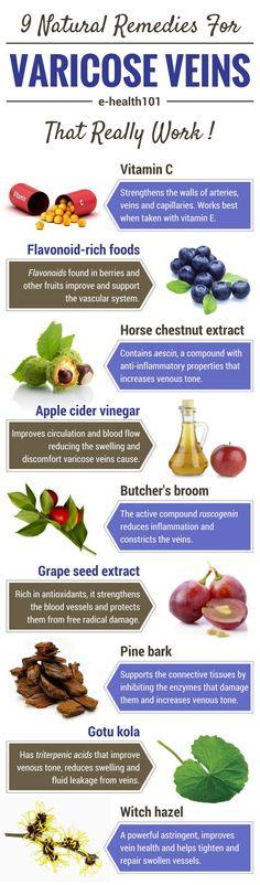 Venorex Varicose Vein Cream natural and non evasive way of treating varicose and spider vein