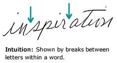 Intuition handwriting sample shows breaks between letters