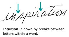 Intuition handwriting sample shows breaks between letters