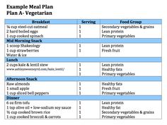 PiYo Nutrition Guide If you are doing the PiYo workout program, make sure you get the proper nutrition you need! Meal plan tips, recipes, nutrition tracker