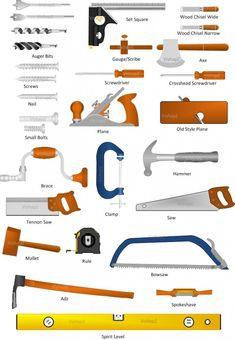 garage tools named - Iskanje Google