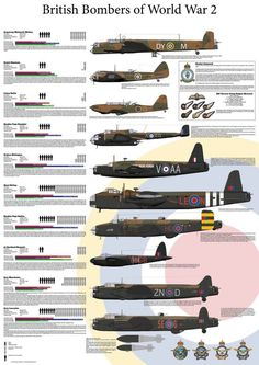 This high resolution Info-graphic Poster of the iconic aircraft that served in RAF Bomber Command during World War The poster features the Armstrong Whitworth Whitley, Bristol Blenheim, Fairey Batt Ww2 Aircraft, Fighter Aircraft, Military Aircraft, Fighter Jets, Passenger Aircraft, Bristol Blenheim, Aviation World, History Of Aviation, Aviation Art
