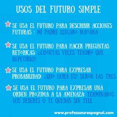 Futuro Simple Y Futuro Perfecto - Lessons - Tes Teach Spanish Grammar, Spanish Teacher, Spanish Classroom, Spanish Language, Spanish Projects, Spanish Lessons, Future Tense Spanish, Futuro Simple, Pasado Simple