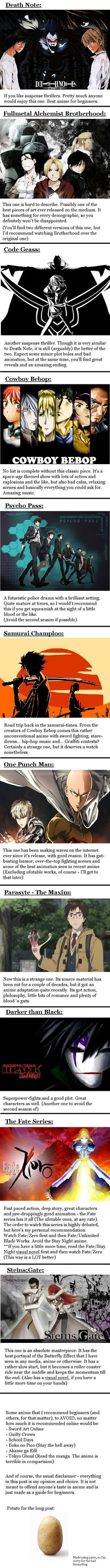 For all those people who are interested in anime, but don't know where to start, here's a simple