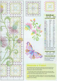 Butterfly set chart2