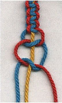 diy nautical rope bracelet with anchor tutorial, nautical braided rope bracelet diymacrame bands in different styles. They can be used as bracelets, belts, or just for decoration. What knots you need to make the item.knots-use embroidery floss & tiny Jewelry Crafts, Handmade Jewelry, Fun Crafts, Arts And Crafts, Tape Crafts, American Heritage Girls, Ideias Diy, Diy Projects To Try, Friendship Bracelets