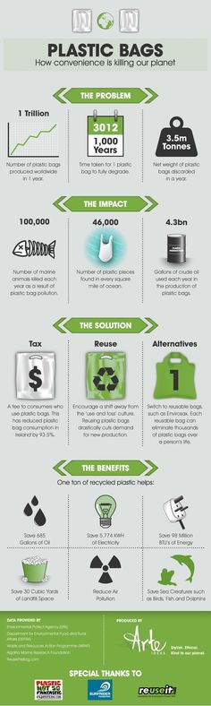 Plastic Bags: How Convenience Is Killing Our Planet [Infographic] Read more at http://livinggreenmag.com/2012/06/28/energy-ecology/plastic-bags-how-convenience-is-killing-our-planet-infograhic/#xerQLQbVLOfGzsV5.99