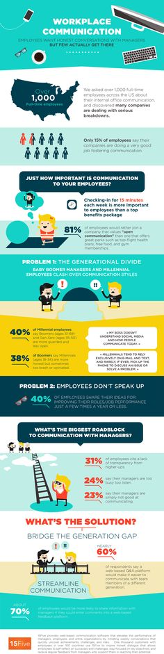 Survey Says: Honesty at the Office Is the Biggest Perk of All (Infographic)