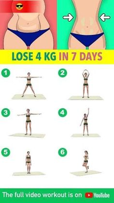 Morning Ab Workouts, 7 Day Workout, Full Body Gym Workout, Back Fat Workout, Gym Workout Videos, Gym Workout For Beginners, Band Workout, Fitness Workout For Women, Pilates Workout