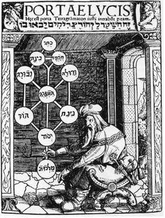 Kabbalah Study Group: The Basics - Esoteric Online Nicolas Flamel, Illuminati, Judaism, Tree Of Life, Sacred Geometry, The Dreamers, Mystery, Vintage World Maps, Carl Jung