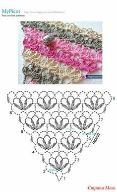 Crochet diagram for shawl Poncho Au Crochet, Bonnet Crochet, Crochet Shawls And Wraps, Crochet Motifs, Crochet Diagram, Crochet Stitches Patterns, Crochet Chart, Knit Or Crochet, Filet Crochet