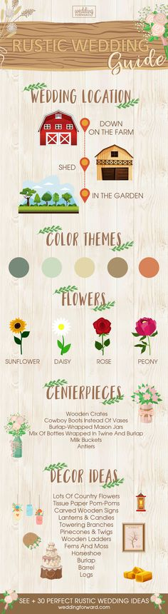 5 Wedding Theme Infographics - Ideas and Advice ❤ See more: http://www.weddingforward.com/wedding-theme-infographics/ #wedding #theme #infographics