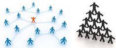NOVO ARTIGO!!!! Será a Empower Network Um Esquema Em Pirâmide? Acompanha o nosso blog e subscreve a nossa Newsletter: http://patriciaeheldermarques.com/e/capturavideo