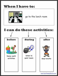 Sensory Preferences Worksheet to determine sensory diet activities for different situations.