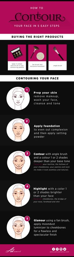 How To Contour Your Face in 5 Easy Steps Moondust is quickly becoming the product of choice for our shoppers so if you have not started contouring yet - first figure out which tools you'll need to be a pro, snapshot this guide and just try it. Let us know if you have any tips that you would like to share, feature in our graphics or want to review our products! Shop: http://www.ashcosmetics.com/how-to-contour-your-face/?utm_source=diw&utm_me ‪#‎ashcosmetics‬ ‪#‎contouring‬ ‪#‎tips‬ ‪#‎makeup‬