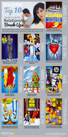 Sometimes it's best to call it quits. When these #Tarot cards appear in a relationship reading, it's time to consider saying good-bye and moving on. Download your free copy of my Top 10 Tarot Cards for love, finances, career, life purpose and so much more at http://www.biddytarot.com/admin/top-10-tarot-cards-ebook. It's my gift to you!
