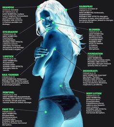 Learn how detoxification works in the body and why releasing toxins help your overall health. Lose True Body Fat as a bi-product of detoxification with Isagenix! Keep it off for good, while feeling great again and having the best health ever. Organic Makeup, Organic Beauty, Natural Skin, Natural Health, Au Natural, Natural Life, Natural Cures, Natural Makeup, Health And Wellness