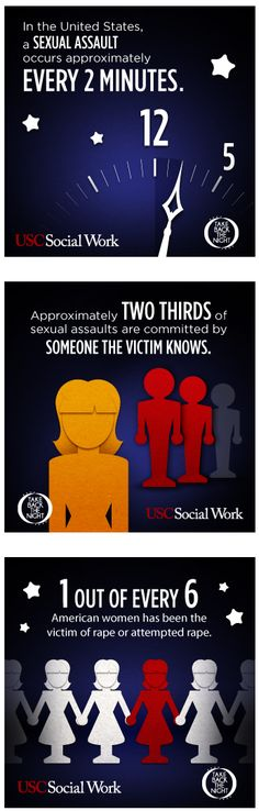 In recognition of Domestic Violence Awareness Month, the USC School of Social Work has partnered with the Take Back the Night Foundation to present three infographics to raise awareness of domestic violence issues.Take Back the Night seeks to end. Ms Project, Avon, Im A Survivor, Abusive Relationship, Emotional Abuse, Domestic Violence, Social Work, Trauma, Bullying
