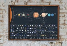 Pop Chart Lab | Design + Data = Delight | The Chart of Cosmic Exploration