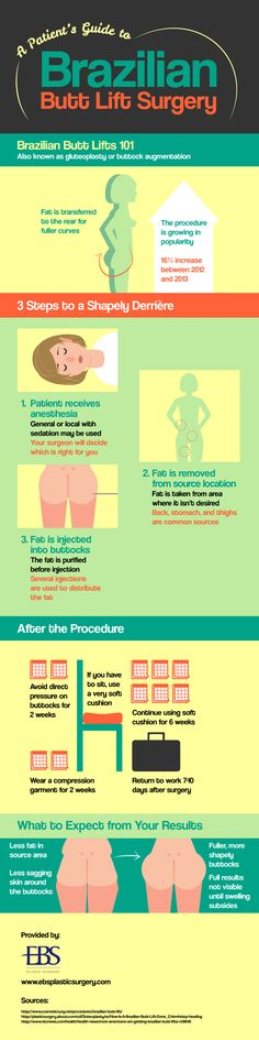 How can a Brazilian butt lift give you a shapelier backside? During this procedure, fat is removed from source location and injected into the buttocks. Take a look at this infographic about Brazilian butt lifts in Manhattan for details about the procedure.