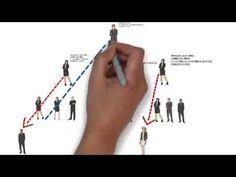 Clubdineroenlinea Sinergia y Trabajo en Equipo