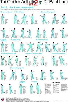 Tai Chi for Arthritis Part 2 Wall Chart - Dr Paul Lam Tai Chi Productions USA LLC
