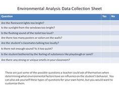 data analysis sample thesis
