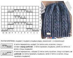 Схема красивого узора для шапочки спицами