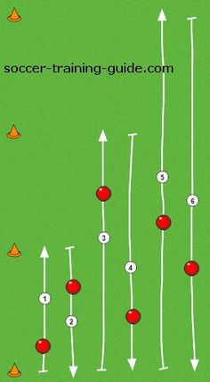 Learn how to play all soccer positions striker to goalkeeper football skills and drills good soccer workoutssoccer gear soccer training football training drills diagrams junior football training fandeluxe Gallery