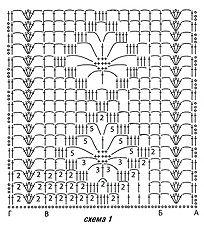 Lovely Crochet Dress Page 4 of 8