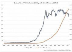 Russia Blamed, US Taxpayers on the Hook, as Fracking Boom Collapses.