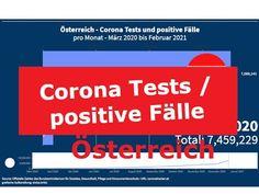 Österreich – Corona Tests und positive Fälle Videos, Corona