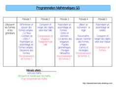 Progression mathématiques GS