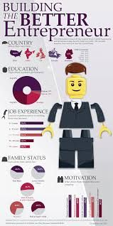 Awesome infographis using lego!
