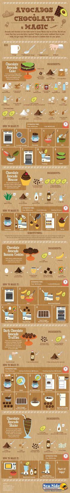 Avocados Plus Chocolate = Magic! #infographic #Chocolate #Cake #Food