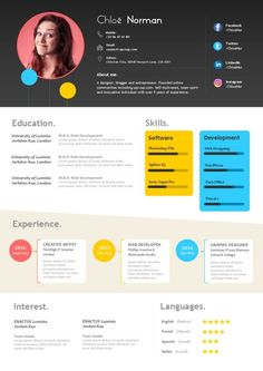 Professional Teacher Resume - This Professional, Clean and Modern CV/Resume Templates in Word will help you stand out to any recruiters. Visual Resume, Basic Resume, Resume Cv, Resume Tips, Resume Design, Simple Resume Template, Teacher Resume Template, Resume Templates, Site Cv