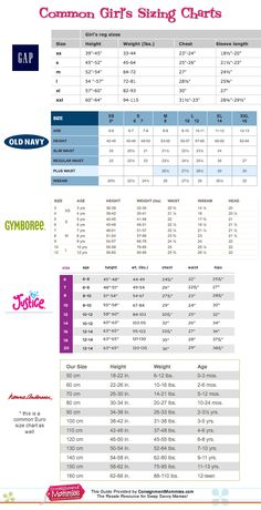 Girl's Clothing Size Charts - most common girls clothing brands & size charts - great tool for helping predict next season.  also has a european size chart for boutique & euro clothing
