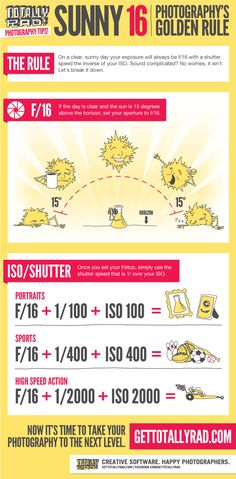 For this month's graphic we broke down the Sunny 16 Rule. Click the photo above to see the whole graphic.