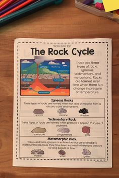 Science Anchor Charts for Upper Elementary Science Ich war immer ein Last-Minute-Lehrer, was bedeute 1st Grade Science, Middle School Science, Elementary Science, Science Classroom, Teaching Science, Science Education, Science For Kids, Upper Elementary, Kindergarten Science