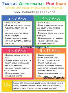 Tarefas apropriadas por idade - de 2 a 12 anos e mais velhos Infant Activities, Educational Activities, Kids And Parenting, Parenting Hacks, Supernanny, Au Pair, First Baby, Family Kids, Kids Education