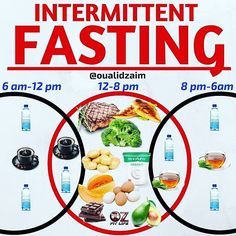 INTERMITTENT FASTING by @oualidzaim IF is an eating pattern in which you eat in a restricted time window (3-12 h) and fast the rest of the day. Most common & practical way of doing IF is to skip breakfast. Even if people tend to eat more during the rest of the day research shows skipping breakfast results in less calories eaten [1]. Less calories eaten = caloric deficit = automatic weight loss. Moreover saving calories for the 2nd part of the day allows for less meals to be eaten (because…