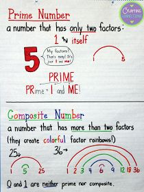 prime and composite anchor chart | crafting connections